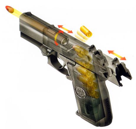 سلاح کمری